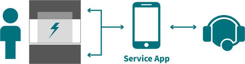 scheme AR service